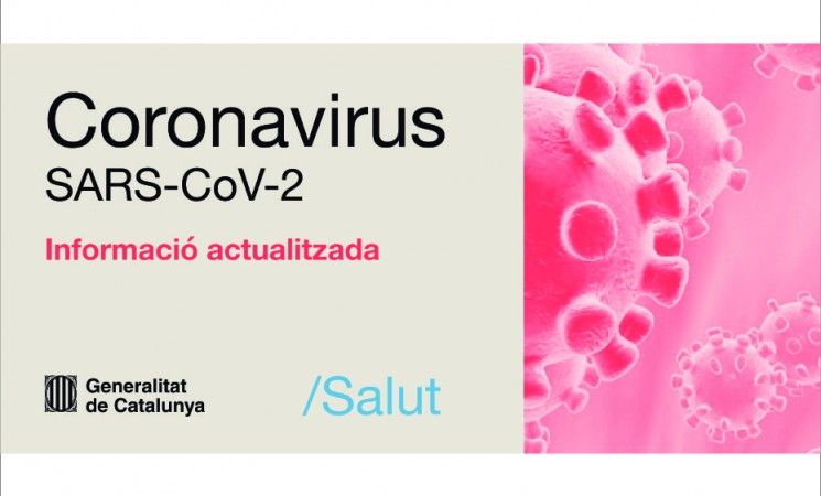 INFO: Coronavirus SARS-CoV-2